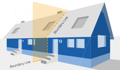 Party Wall illustration for Chorley Surveyors